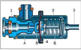 Регулятор давления топлива приора признаки неисправности