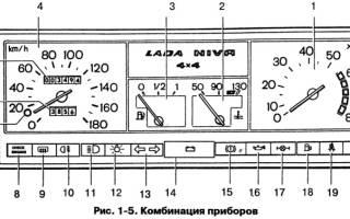 Распиновка щитка приборов нива 21213 инжектор