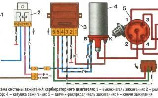Модуль зажигания нива 21214 инжектор