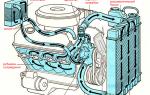 Лада калина постоянно работает вентилятор охлаждения двигателя