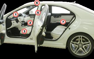 Устранение сверчков в салоне автомобиля