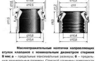 Съемник для клапанов своими руками