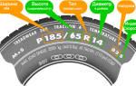 Расшифровка индекса шин для внедорожников