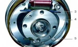 Тормозная система барабанного типа