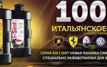 Моторное масло i sint 5w 40 отзывы