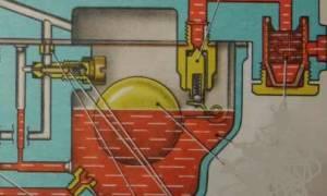 Регулировка уровня топлива в поплавковой камере карбюратора