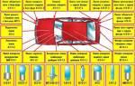 Схема проводки ваз 2109 карбюратор высокая панель