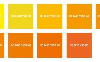 Ярко оранжевый цвет код