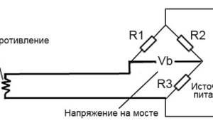 Принцип работы температурного датчика охлаждающей жидкости