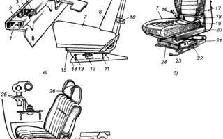 Механизм откидывания спинки сиденья