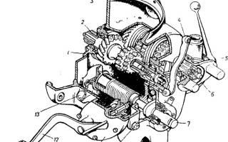 Редуктор мотоцикла урал передаточное число