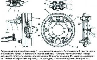Механизм ручного тормоза уаз