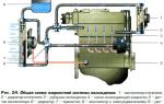 Нужен ли герметик при замене термостата
