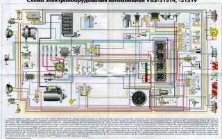 Схема проводки уаз 452